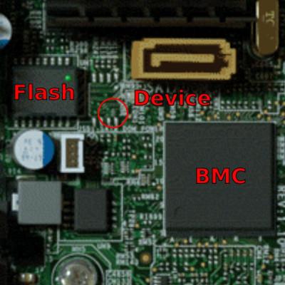 Supermicro BMC Spy Chip